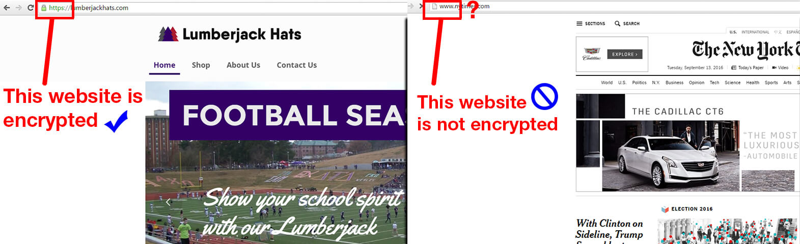 encrypted website versus unencrypted website